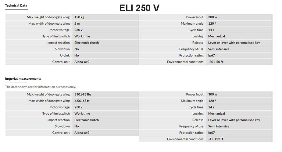 BFT ELI 250 v Tech Data